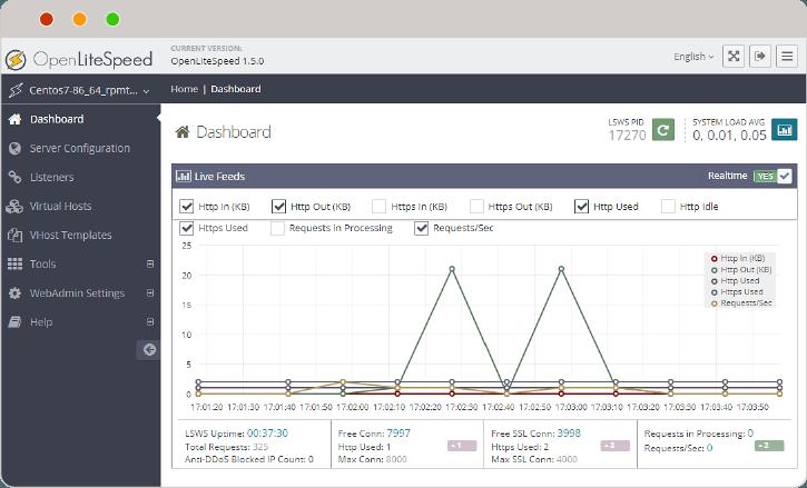 DA面板安装OpenLiteSpeed替代默认的Apache